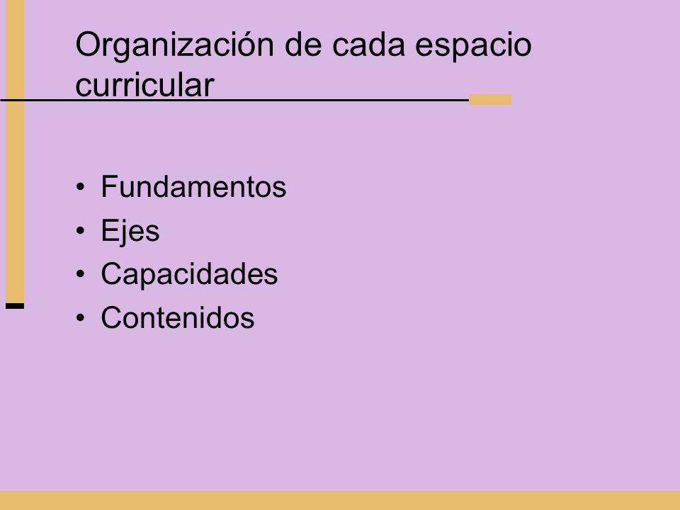 Organización de cada espacio curricular Fundamentos Ejes Capacidades Contenidos