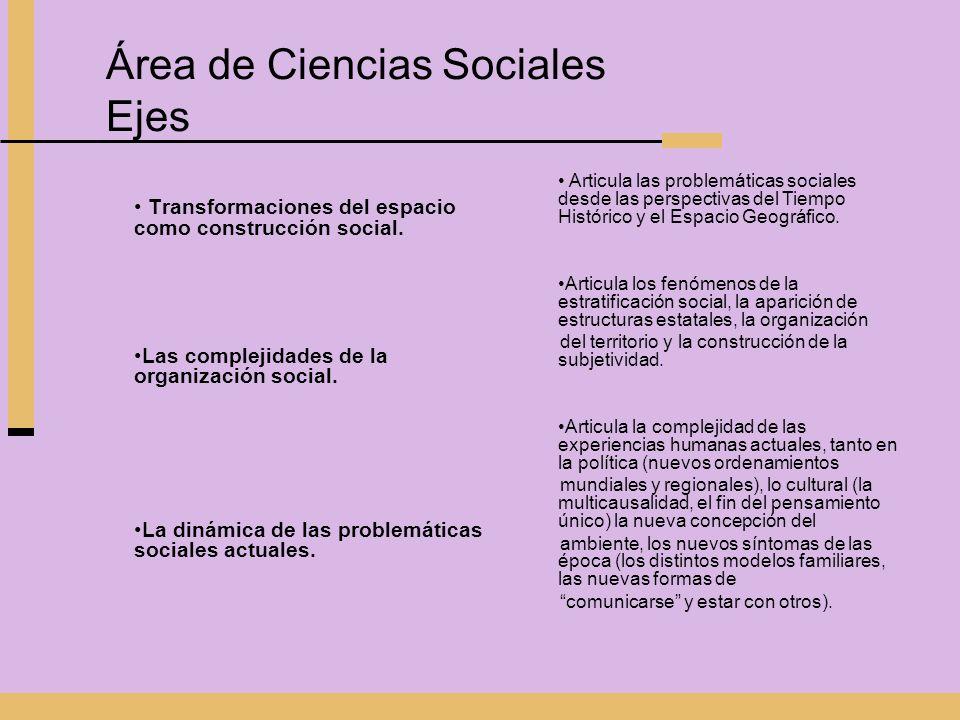 Área de Ciencias Sociales Ejes Transformaciones del espacio como construcción social. Las complejidades de la organización social. La dinámica de las