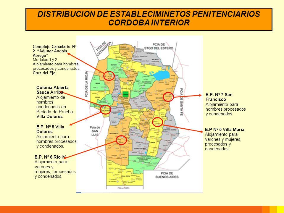 DISTRIBUCION DE ESTABLECIMINETOS PENITENCIARIOS CORDOBA INTERIOR Colonia Abierta Sauce Arriba Alojamiento de hombres condenados en Período de Prueba.