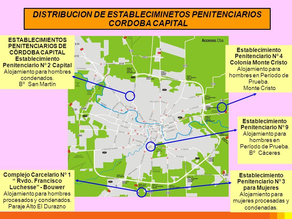 DISTRIBUCION DE ESTABLECIMINETOS PENITENCIARIOS CORDOBA CAPITAL ESTABLECIMIENTOS PENITENCIARIOS DE CÓRDOBA CAPITAL Establecimiento Penitenciario Nº 2