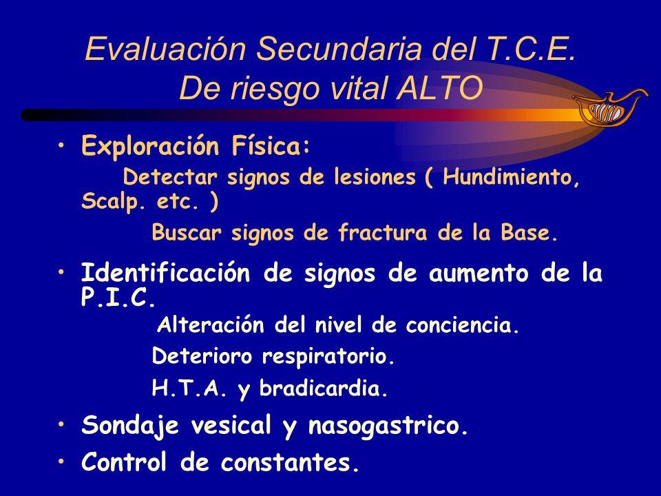 Identificación de signos de aumento de la P.I.C. Alteración del nivel de conciencia. Deterioro respiratorio. H.T.A. y bradicardia. Sondaje vesical y n