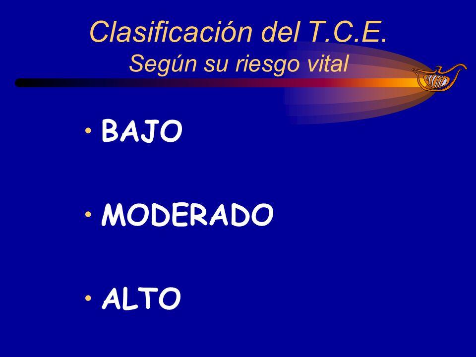 1.-DISMINUCIÓN DEL NIVEL DE CONCIENCIA.2.-SIGNOS NEUROLÓGICOS DE FOCALIDAD.
