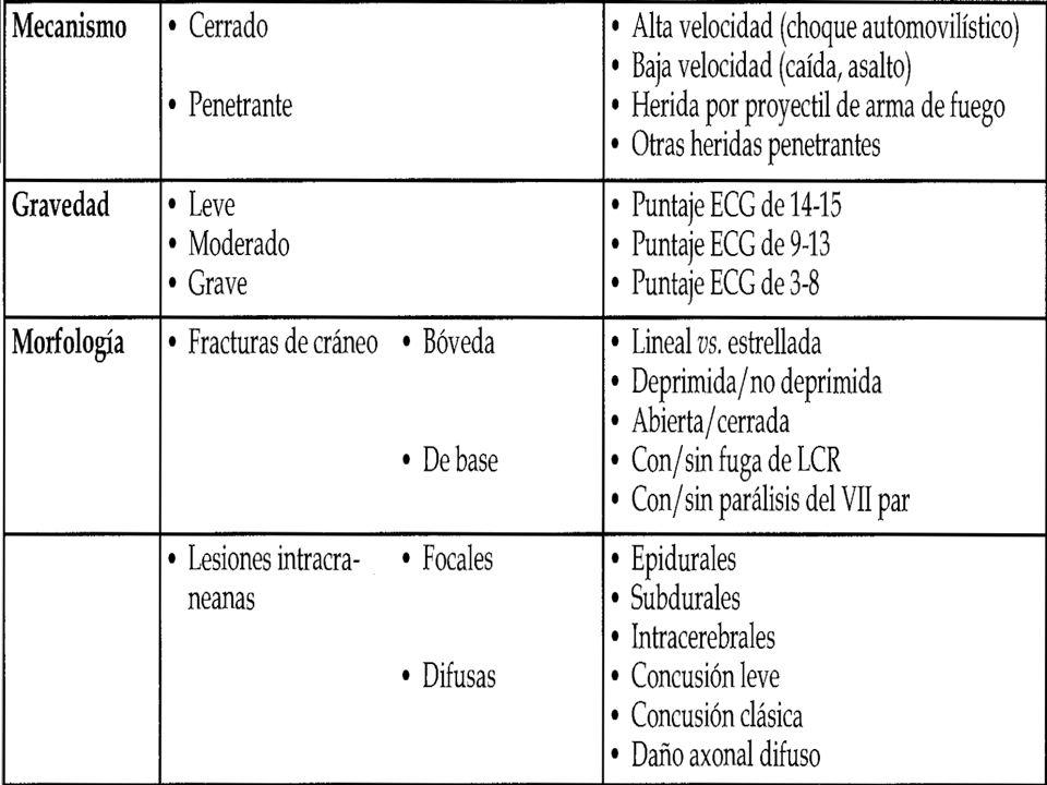 T.C.E.De riesgo vital BAJO ASINTOMATICOS. CEFALEA.