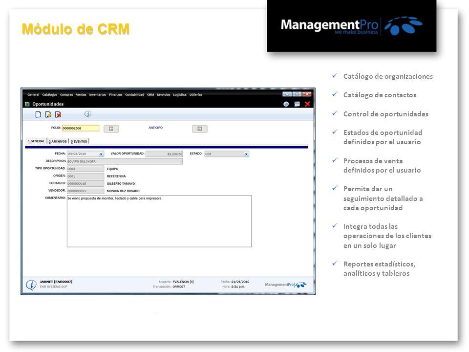 Módulo de CRM Catálogo de organizaciones Catálogo de contactos Control de oportunidades Estados de oportunidad definidos por el usuario Procesos de ve