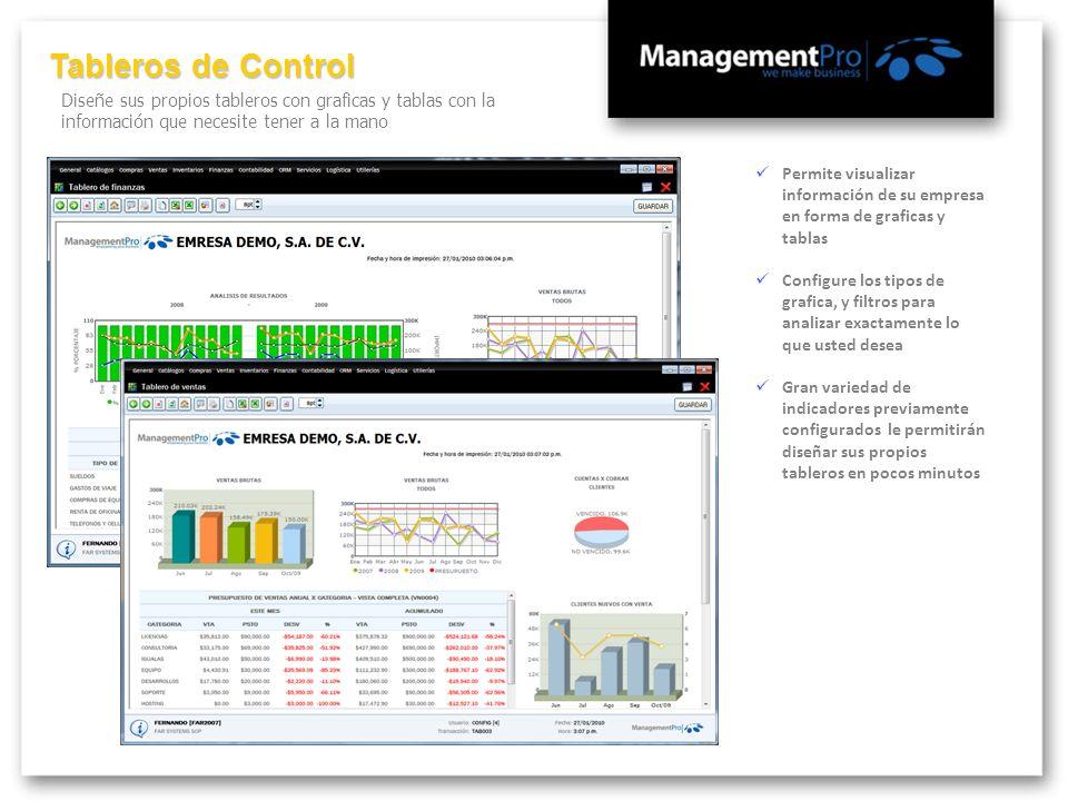 Tableros de Control Diseñe sus propios tableros con graficas y tablas con la información que necesite tener a la mano Permite visualizar información d