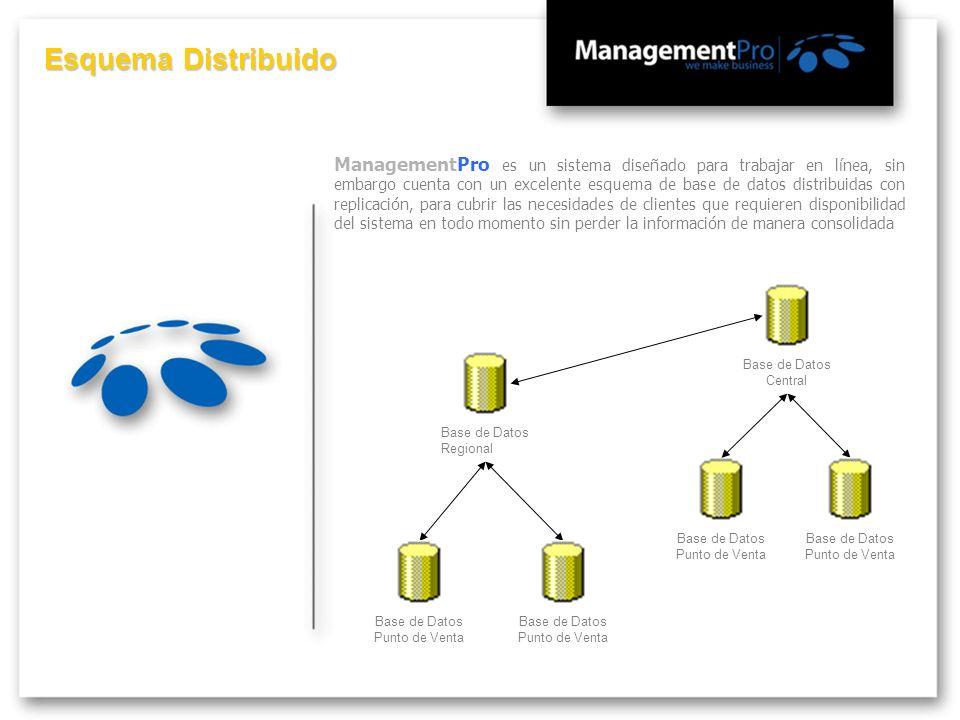 ManagementPro es un sistema diseñado para trabajar en línea, sin embargo cuenta con un excelente esquema de base de datos distribuidas con replicación