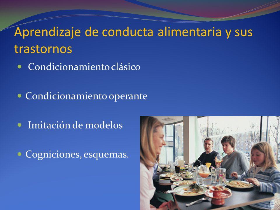 Aprendizaje de conducta alimentaria y sus trastornos Condicionamiento clásico Condicionamiento operante Imitación de modelos Cogniciones, esquemas.