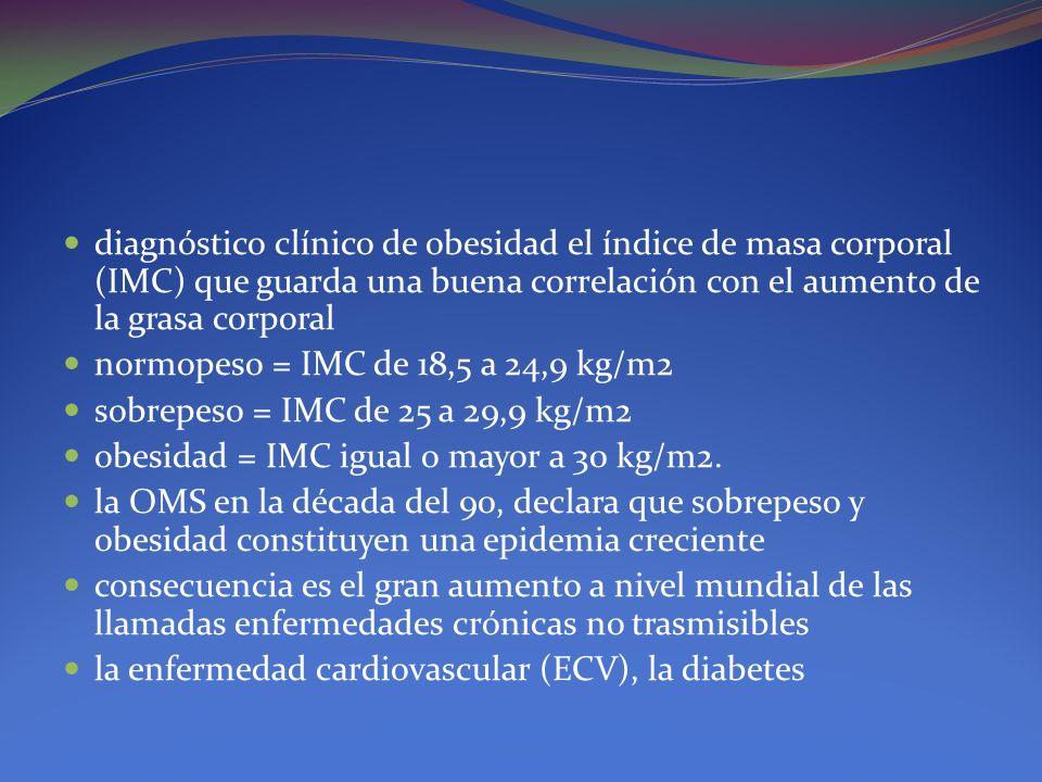 diagnóstico clínico de obesidad el índice de masa corporal (IMC) que guarda una buena correlación con el aumento de la grasa corporal normopeso = IMC