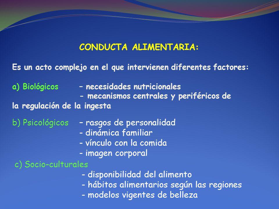 CONDUCTA ALIMENTARIA: Es un acto complejo en el que intervienen diferentes factores: a) Biológicos – necesidades nutricionales - mecanismos centrales