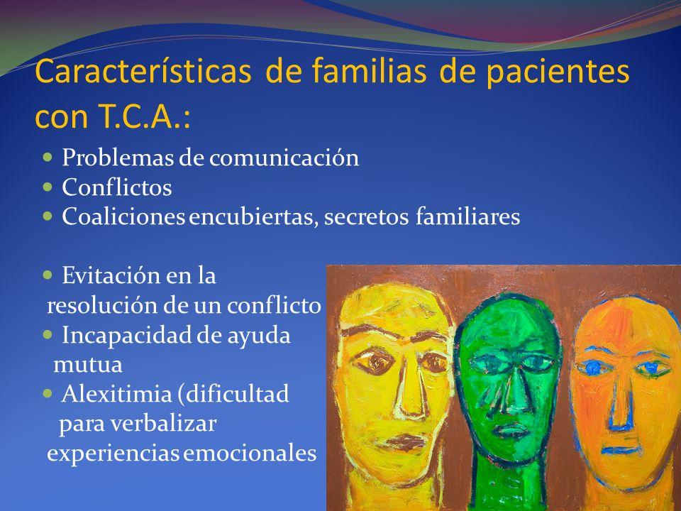 Características de familias de pacientes con T.C.A.: Problemas de comunicación Conflictos Coaliciones encubiertas, secretos familiares Evitación en la