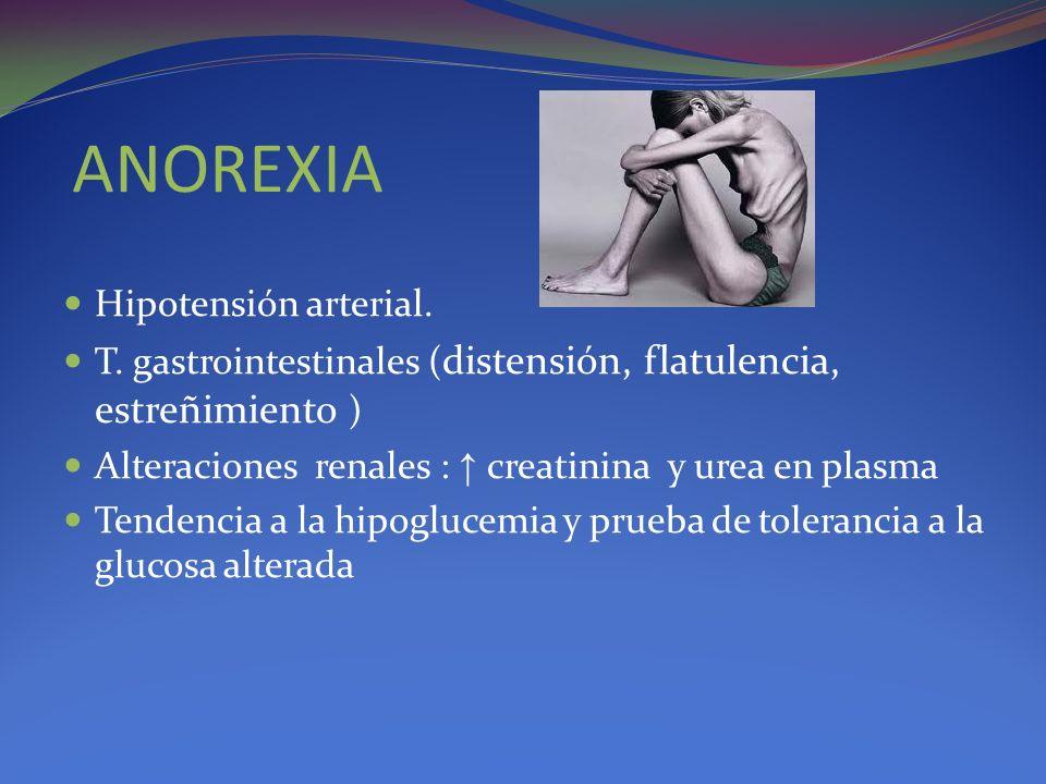 ANOREXIA Hipotensión arterial. T. gastrointestinales ( distensión, flatulencia, estreñimiento ) Alteraciones renales : creatinina y urea en plasma Ten