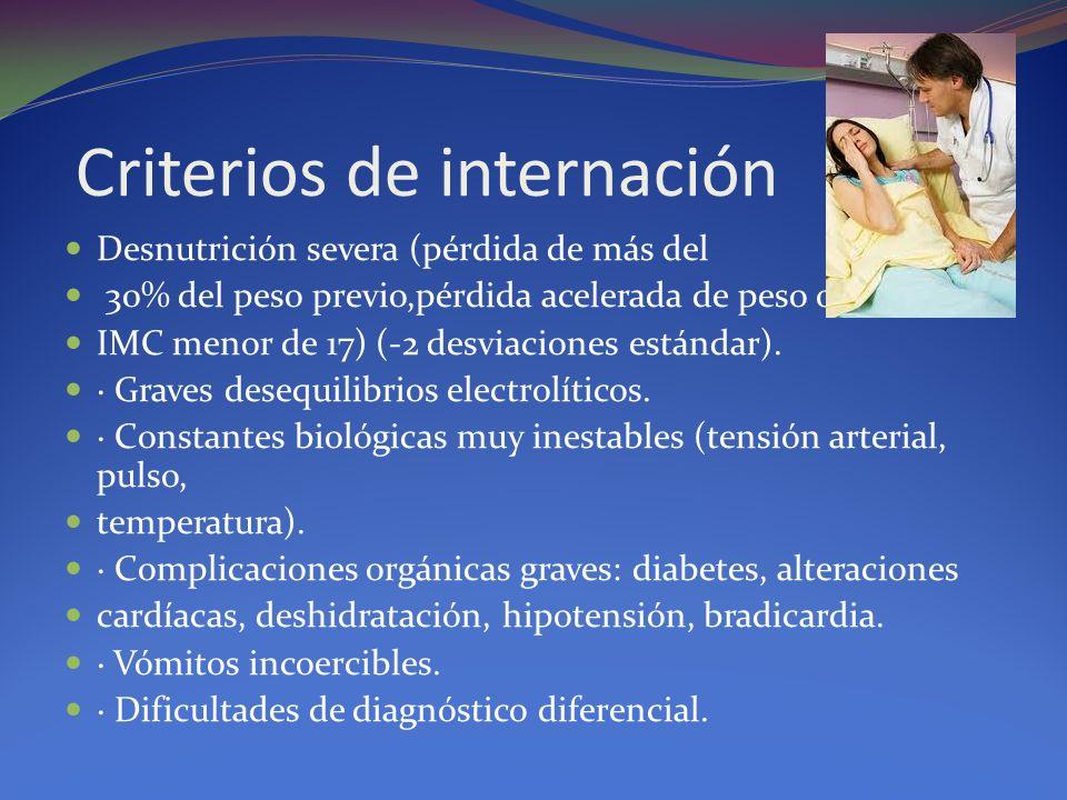 Criterios de internación Desnutrición severa (pérdida de más del 30% del peso previo,pérdida acelerada de peso o IMC menor de 17) (-2 desviaciones est