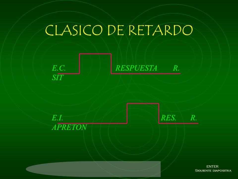 E.I.R.I./C. R. APRETON E.C. R.C. R. SIT SIMULTANEO CLASICO ENTER Siguiente diapositiva