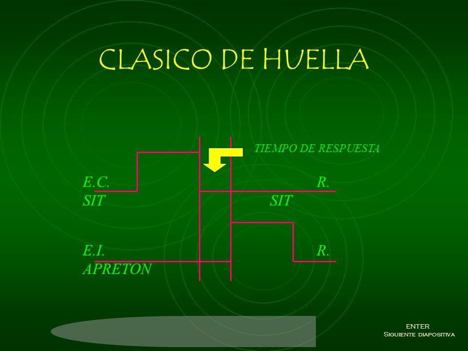 CLASICO DE RETARDO E.C. RESPUESTA R. SIT E.I. RES. R. APRETON ENTER Siguiente diapositiva