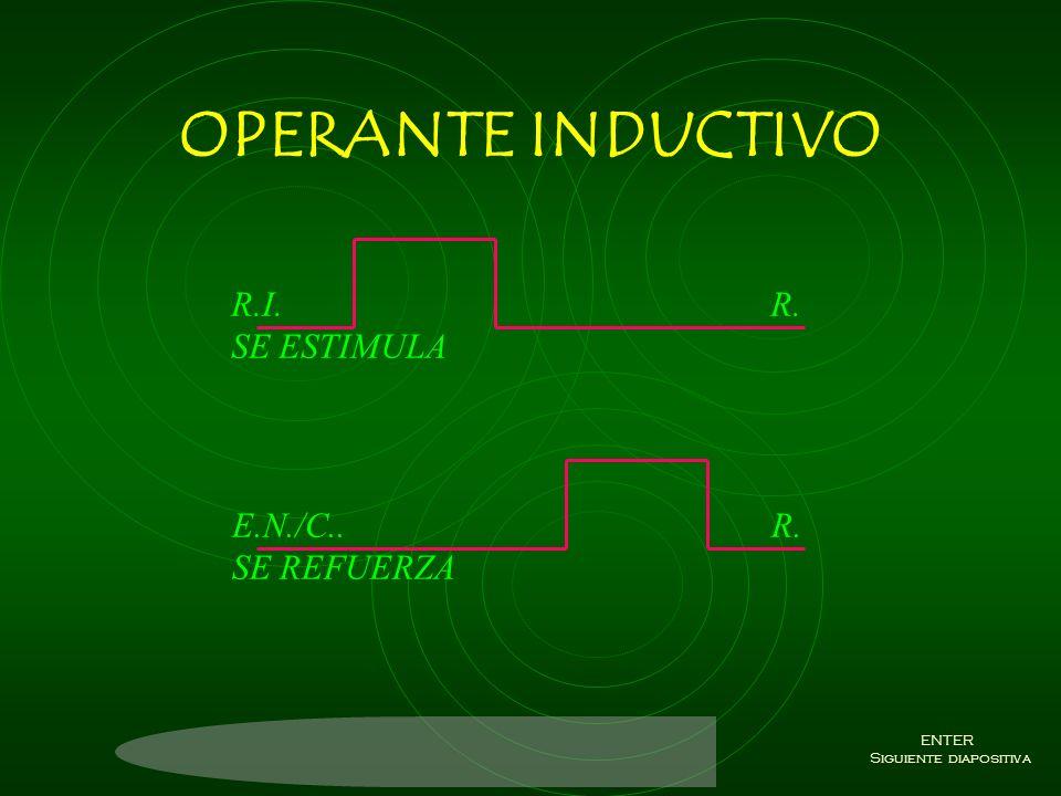 CLASICO RETROGRADO E.I. R. APRETON E.C. R. SIT ENTER Siguiente diapositiva