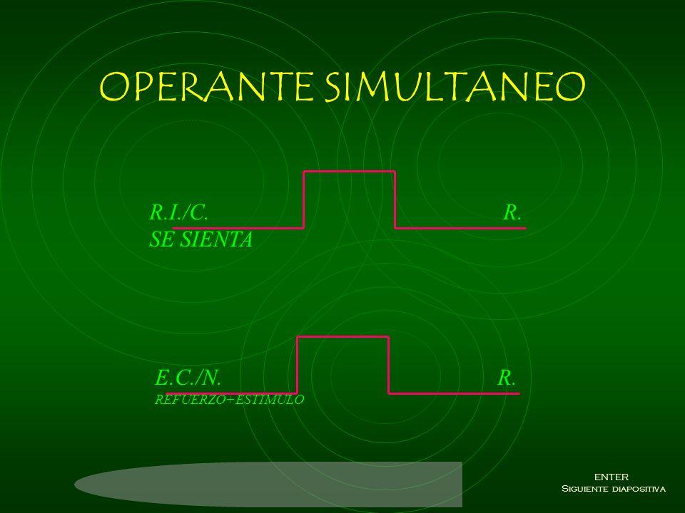 OPERANTE INDUCTIVO R.I. R. SE ESTIMULA E.N./C.. R. SE REFUERZA ENTER Siguiente diapositiva