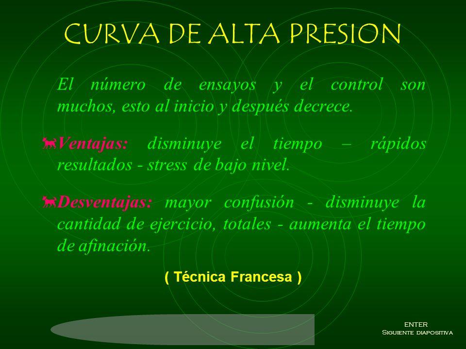 OPERANTE CON HUELLA TIEMPO DE RESPUESTA 3 seg. E.C. R. SE REFUERZA R.C. R. SE ESTIMULA+REFUERZO ENTER Siguiente diapositiva