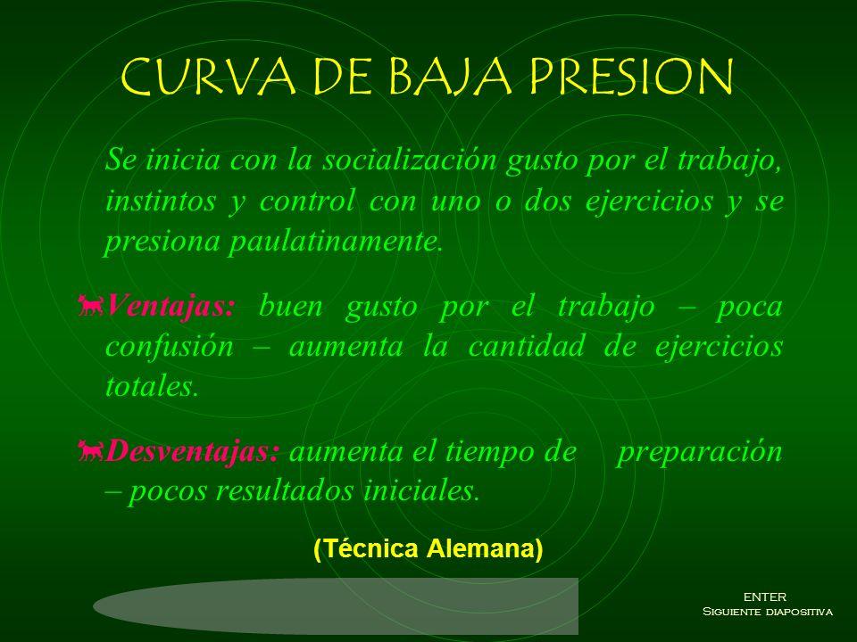 CURVA DE ALTA PRESION ii 1 2 3 4 5 6 7 100% 80% 50% 10% DIAS ENTER Siguiente diapositiva