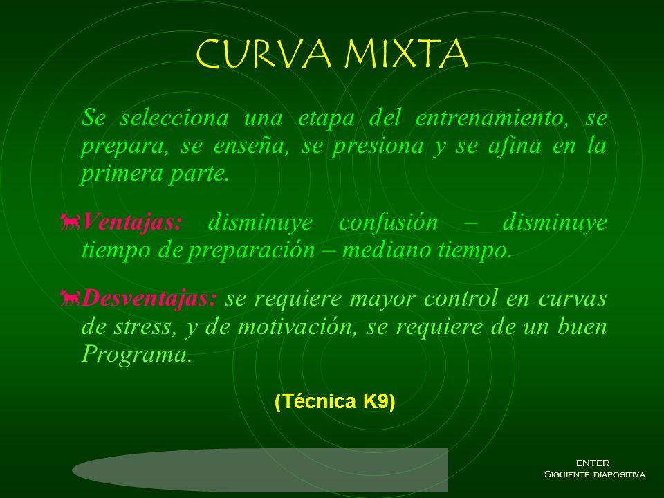 1 2 3 4 5 6 7 DIAS 100% 80% 50% 10% CURVA DE BAJA PRESION II ENTER Siguiente diapositiva