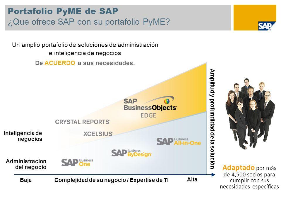 Portafolio PyME de SAP ¿Que ofrece SAP con su portafolio PyME? Adaptado por más de 4,500 socios para cumplir con sus necesidades específicas Complejid