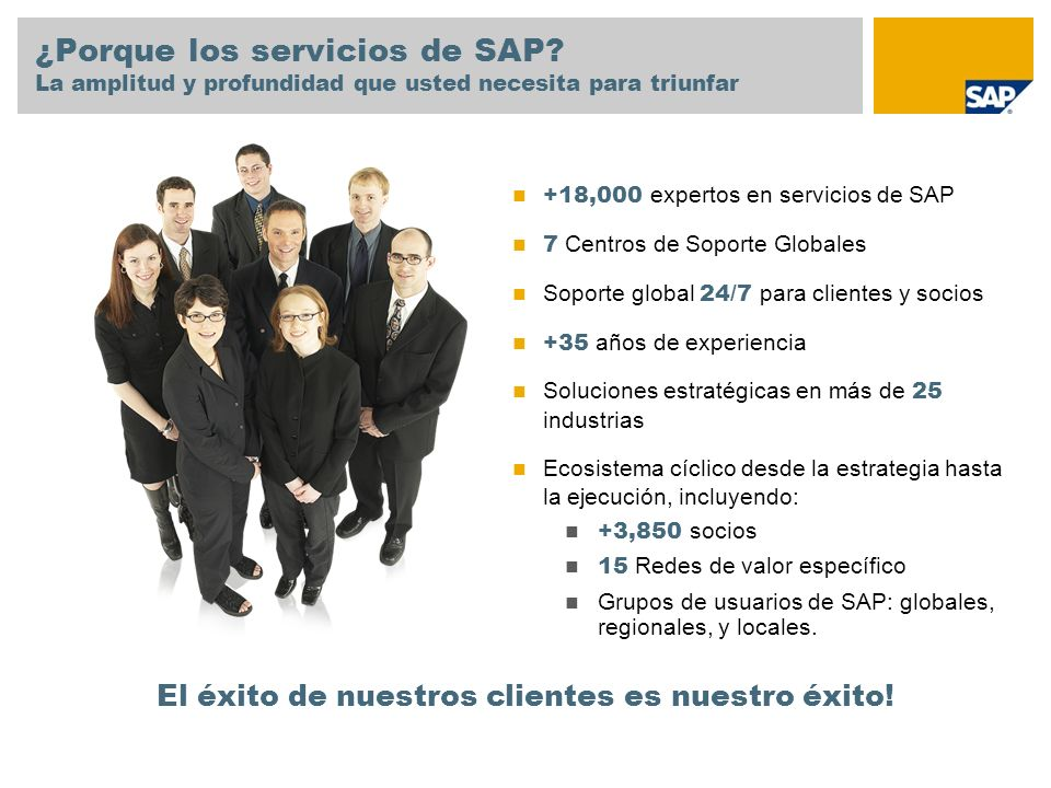 HECHOS Y ACTORES A TOTAL BUSINESS SOLUTION SAP TODAY