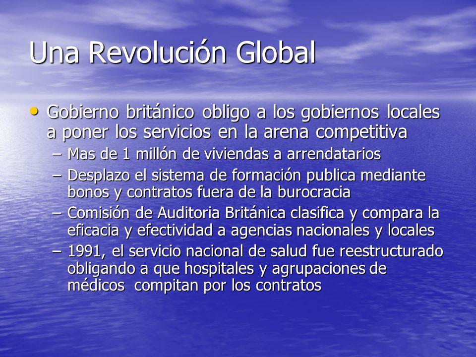 Una Revolución Global Gobierno británico obligo a los gobiernos locales a poner los servicios en la arena competitiva Gobierno británico obligo a los