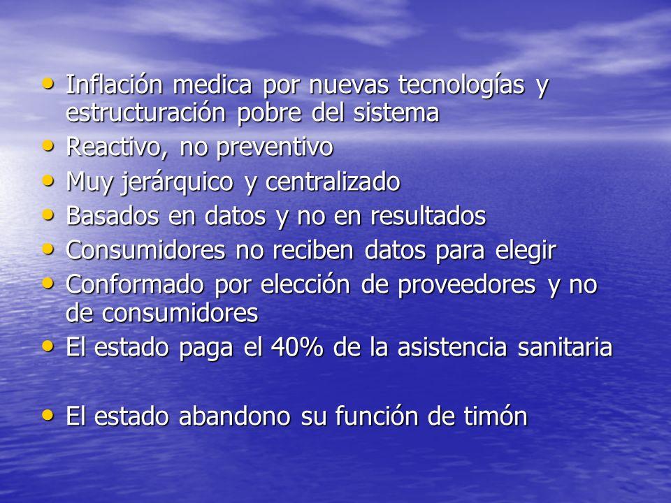 Inflación medica por nuevas tecnologías y estructuración pobre del sistema Inflación medica por nuevas tecnologías y estructuración pobre del sistema