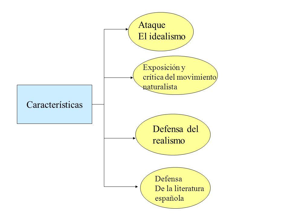 Características Ataque El idealismo Exposición y crítica del movimiento naturalista Defensa del realismo Defensa De la literatura española