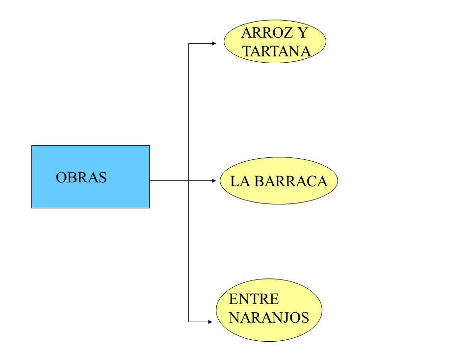 OBRAS La Barraca ARROZ Y TARTANA LA BARRACA ENTRE NARANJOS