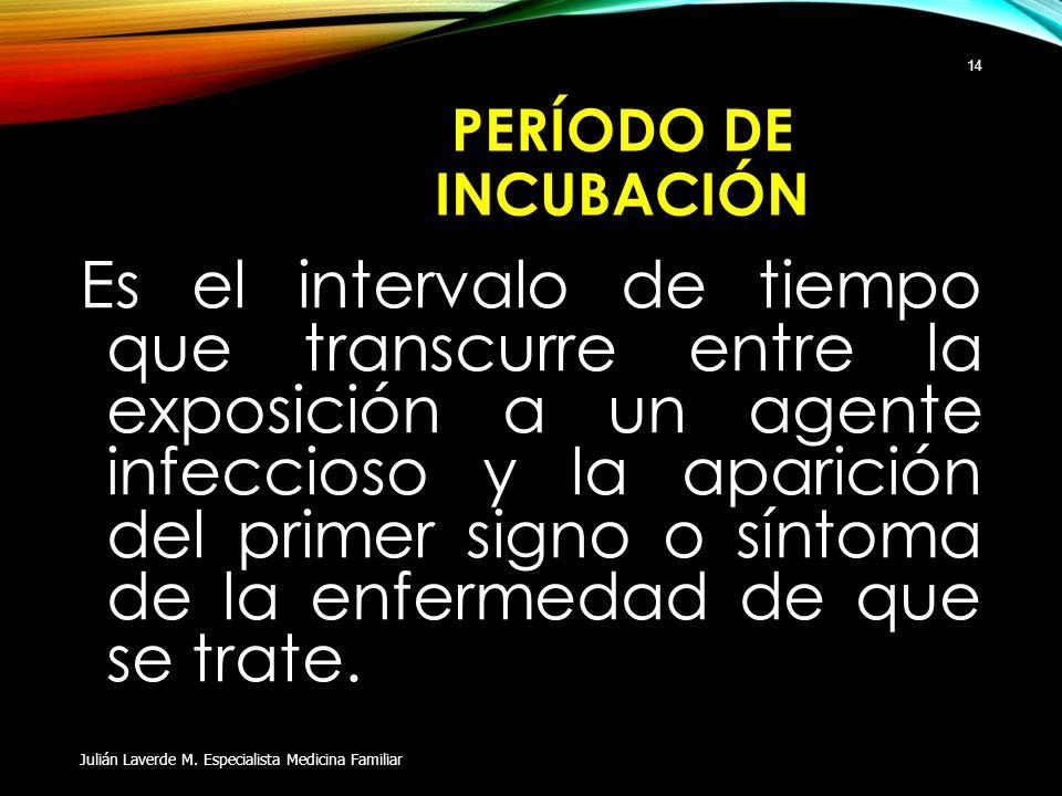 PERÍODO DE INCUBACIÓN Es el intervalo de tiempo que transcurre entre la exposición a un agente infeccioso y la aparición del primer signo o síntoma de