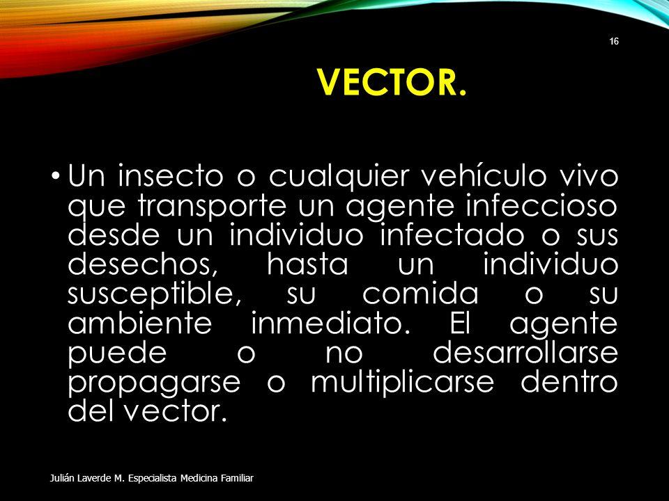 VECTOR. Un insecto o cualquier vehículo vivo que transporte un agente infeccioso desde un individuo infectado o sus desechos, hasta un individuo susce