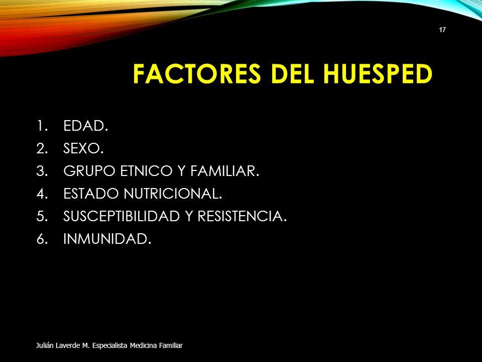FACTORES DEL HUESPED 1.EDAD. 2.SEXO. 3.GRUPO ETNICO Y FAMILIAR. 4.ESTADO NUTRICIONAL. 5.SUSCEPTIBILIDAD Y RESISTENCIA. 6.INMUNIDAD. Julián Laverde M.