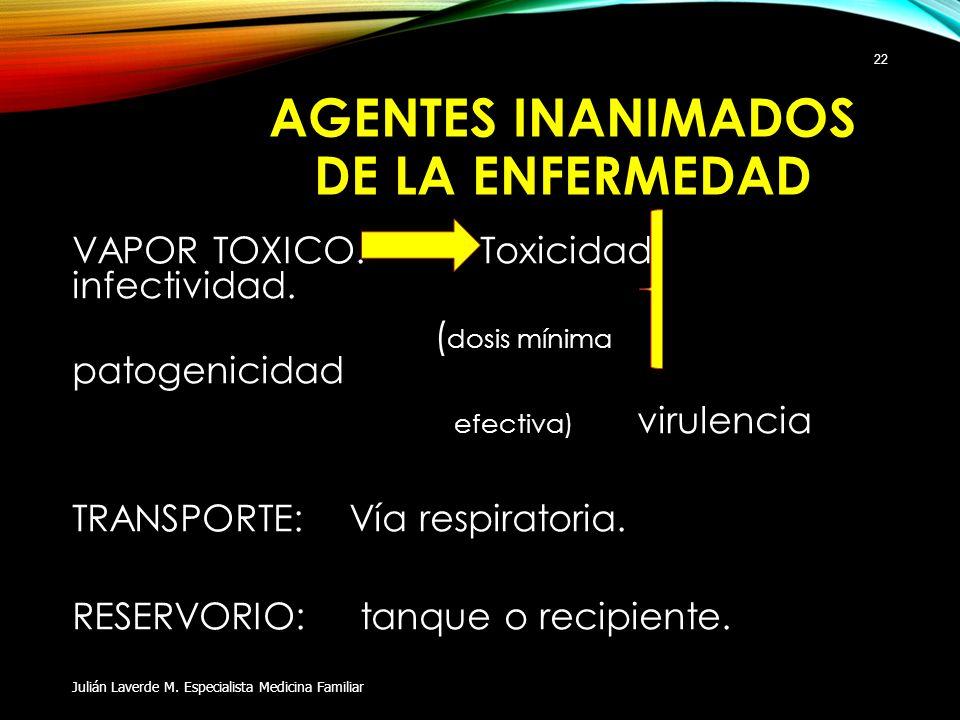 AGENTES INANIMADOS DE LA ENFERMEDAD VAPOR TOXICO. Toxicidad infectividad. ( dosis mínima patogenicidad efectiva) virulencia TRANSPORTE: Vía respirator