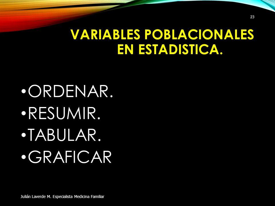 VARIABLES POBLACIONALES EN ESTADISTICA. ORDENAR. RESUMIR. TABULAR. GRAFICAR Julián Laverde M. Especialista Medicina Familiar 23