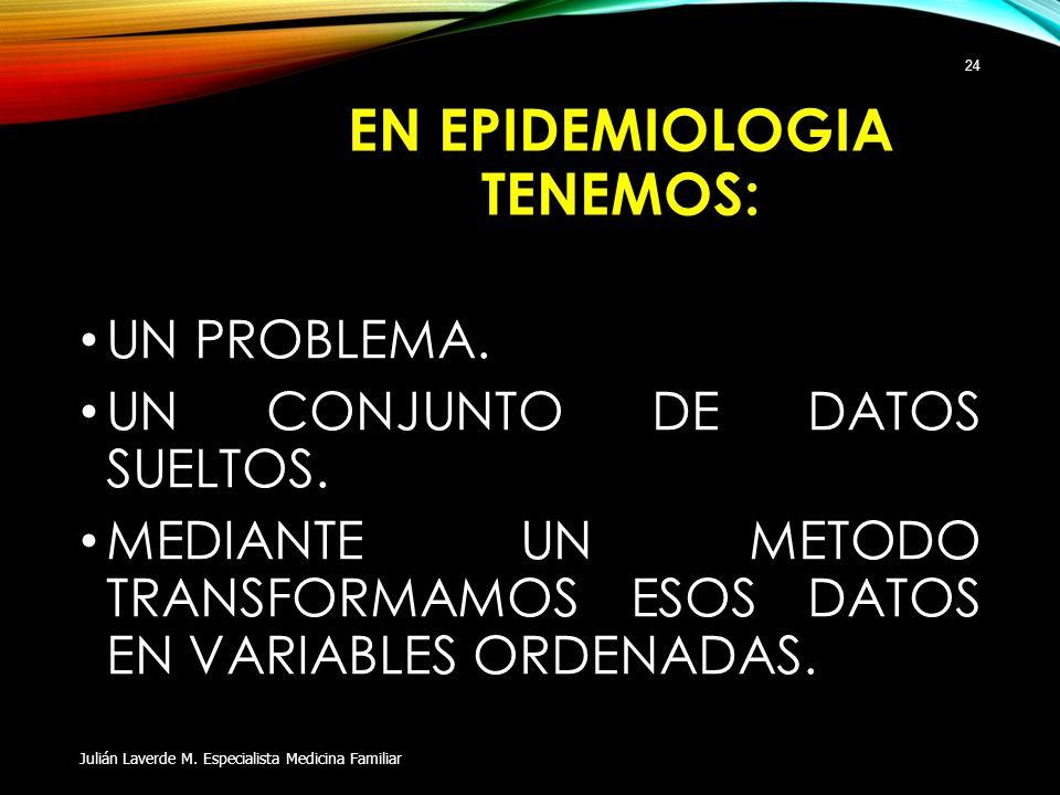 EN EPIDEMIOLOGIA TENEMOS: UN PROBLEMA. UN CONJUNTO DE DATOS SUELTOS. MEDIANTE UN METODO TRANSFORMAMOS ESOS DATOS EN VARIABLES ORDENADAS. Julián Laverd