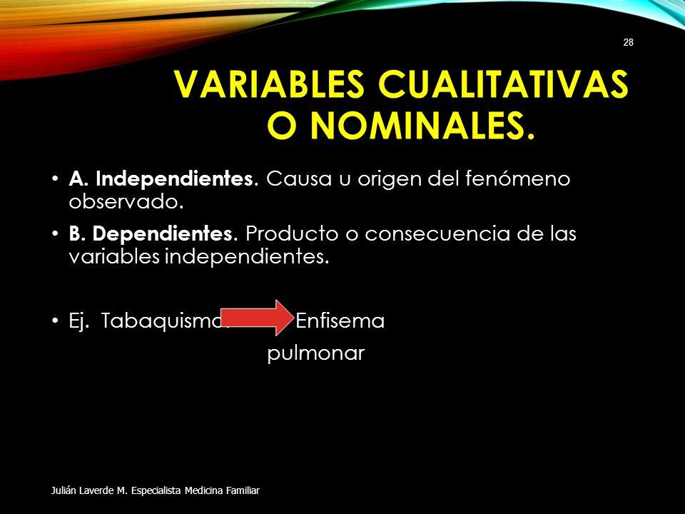 VARIABLES CUALITATIVAS O NOMINALES. A. Independientes. Causa u origen del fenómeno observado. B. Dependientes. Producto o consecuencia de las variable