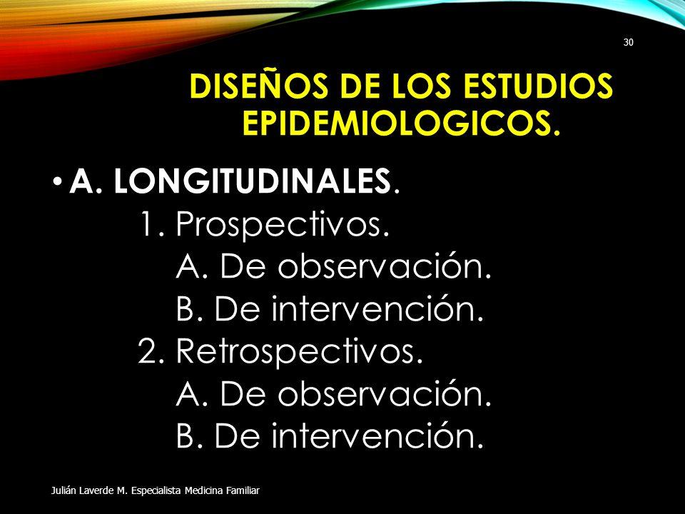 DISEÑOS DE LOS ESTUDIOS EPIDEMIOLOGICOS. A. LONGITUDINALES. 1. Prospectivos. A. De observación. B. De intervención. 2. Retrospectivos. A. De observaci