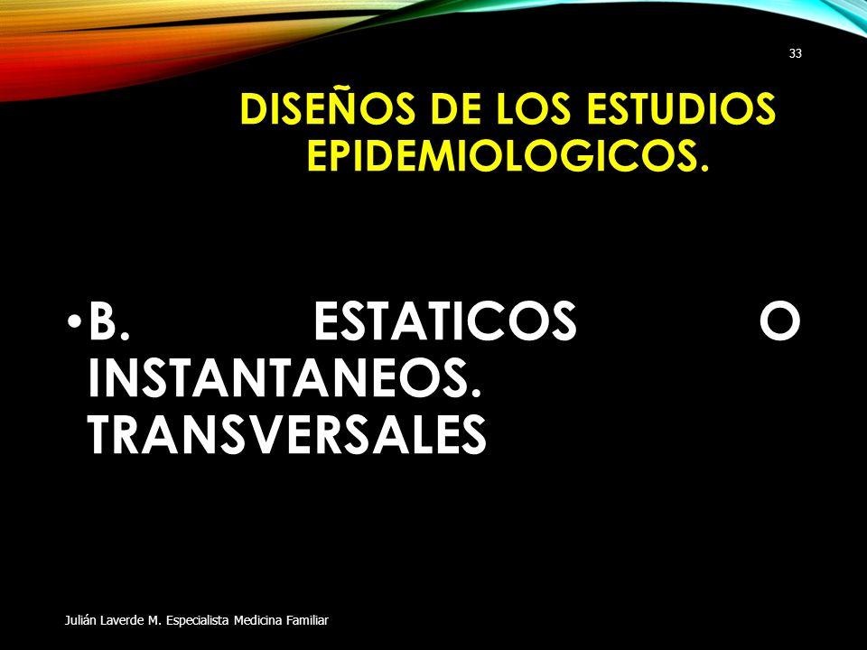 DISEÑOS DE LOS ESTUDIOS EPIDEMIOLOGICOS. B. ESTATICOS O INSTANTANEOS. TRANSVERSALES Julián Laverde M. Especialista Medicina Familiar 33