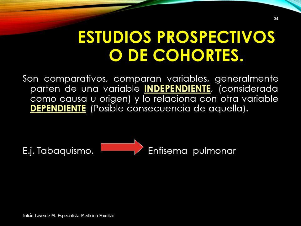 ESTUDIOS PROSPECTIVOS O DE COHORTES. Son comparativos, comparan variables, generalmente parten de una variable INDEPENDIENTE, (considerada como causa