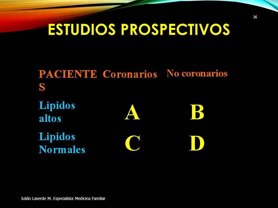 ESTUDIOS PROSPECTIVOS Julián Laverde M. Especialista Medicina Familiar 36
