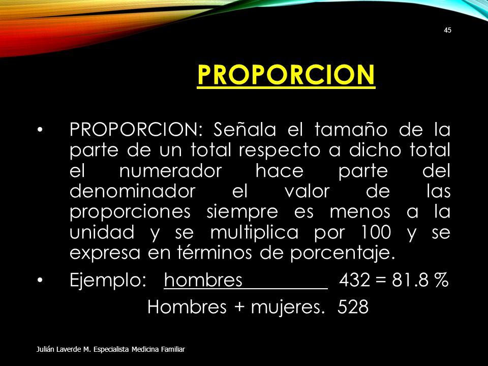PROPORCION PROPORCION: Señala el tamaño de la parte de un total respecto a dicho total el numerador hace parte del denominador el valor de las proporc