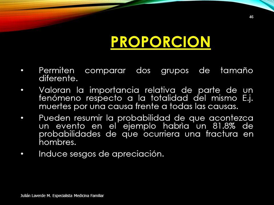 PROPORCION Permiten comparar dos grupos de tamaño diferente. Valoran la importancia relativa de parte de un fenómeno respecto a la totalidad del mismo