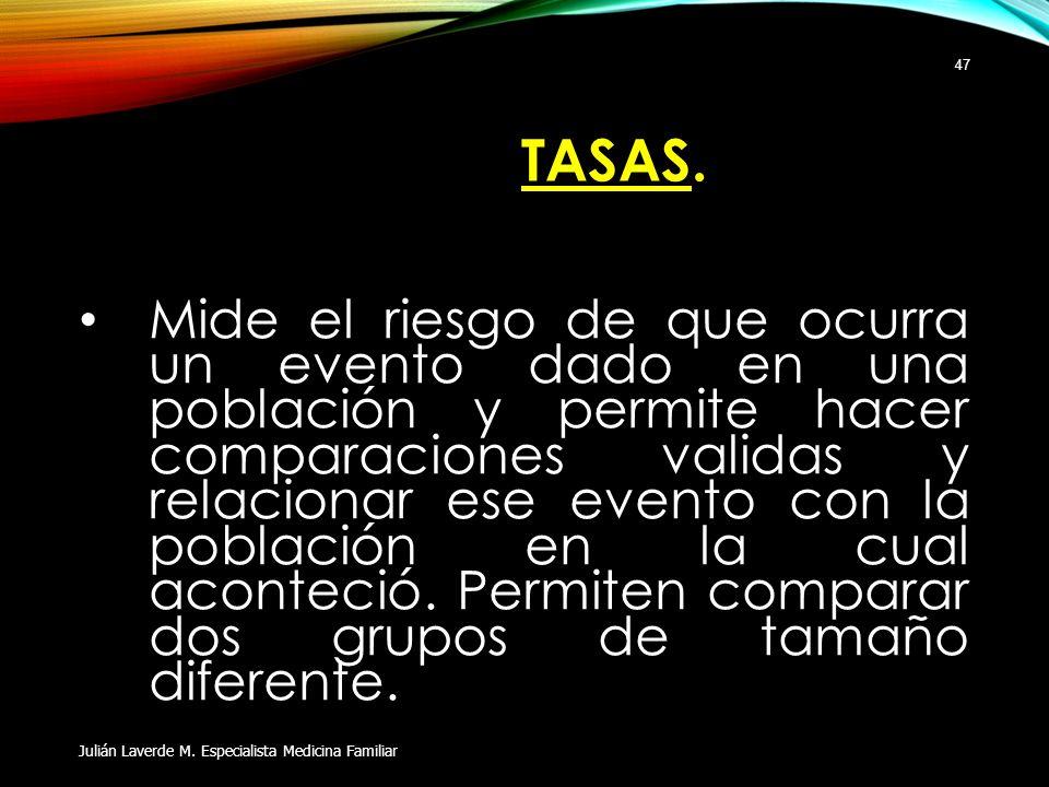 TASAS. Mide el riesgo de que ocurra un evento dado en una población y permite hacer comparaciones validas y relacionar ese evento con la población en