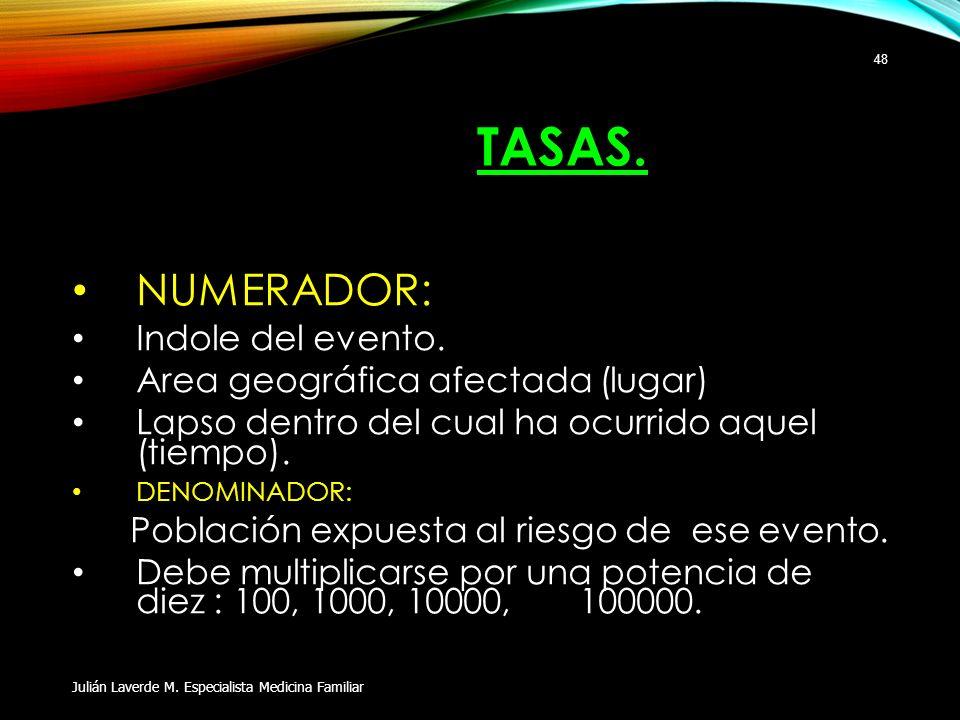 TASAS. NUMERADOR: Indole del evento. Area geográfica afectada (lugar) Lapso dentro del cual ha ocurrido aquel (tiempo). DENOMINADOR: Población expuest