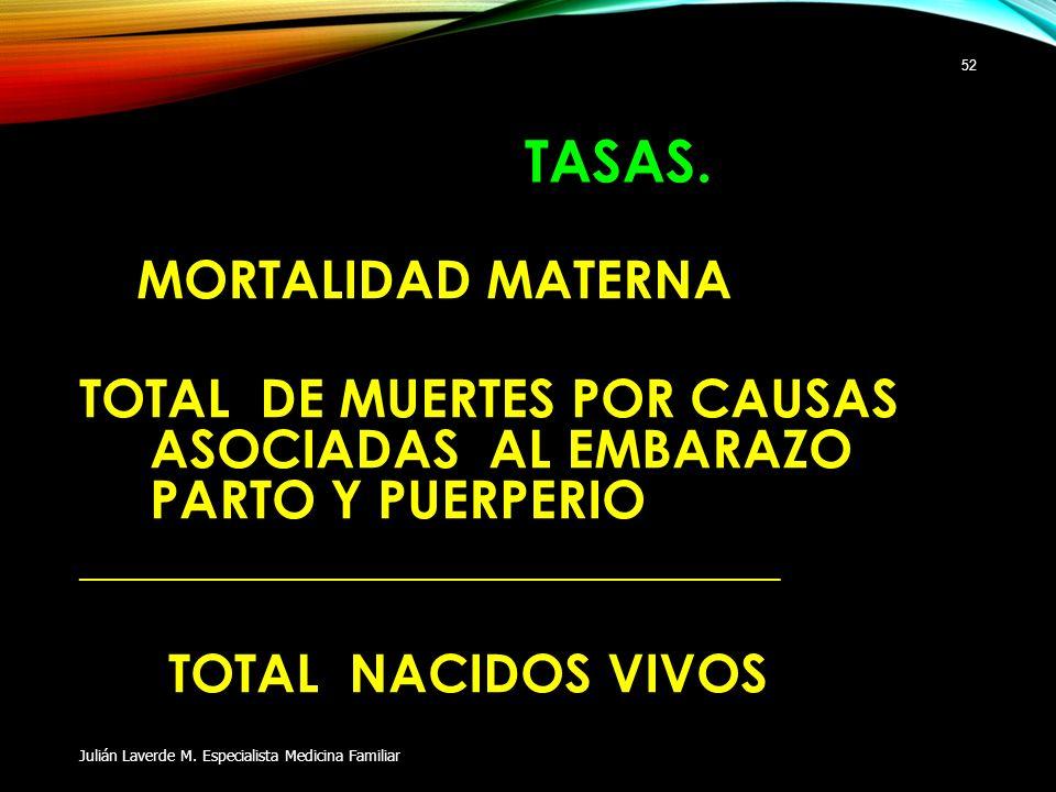 TASAS. MORTALIDAD MATERNA TOTAL DE MUERTES POR CAUSAS ASOCIADAS AL EMBARAZO PARTO Y PUERPERIO __________________________________ TOTAL NACIDOS VIVOS J