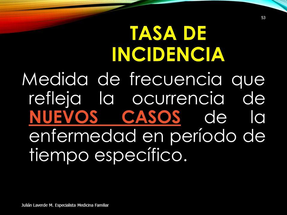 TASA DE INCIDENCIA Medida de frecuencia que refleja la ocurrencia de NUEVOS CASOS de la enfermedad en período de tiempo específico. Julián Laverde M.