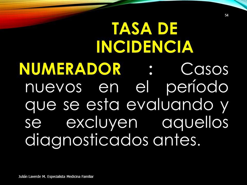 TASA DE INCIDENCIA NUMERADOR : Casos nuevos en el período que se esta evaluando y se excluyen aquellos diagnosticados antes. Julián Laverde M. Especia