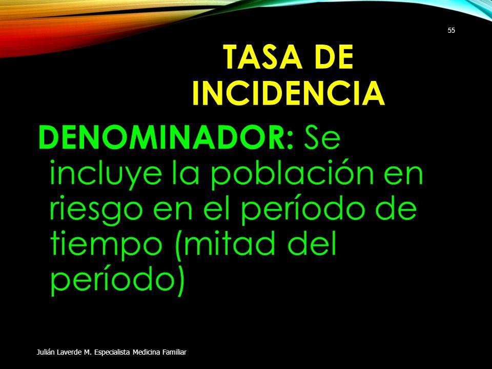 TASA DE INCIDENCIA DENOMINADOR: Se incluye la población en riesgo en el período de tiempo (mitad del período) Julián Laverde M. Especialista Medicina