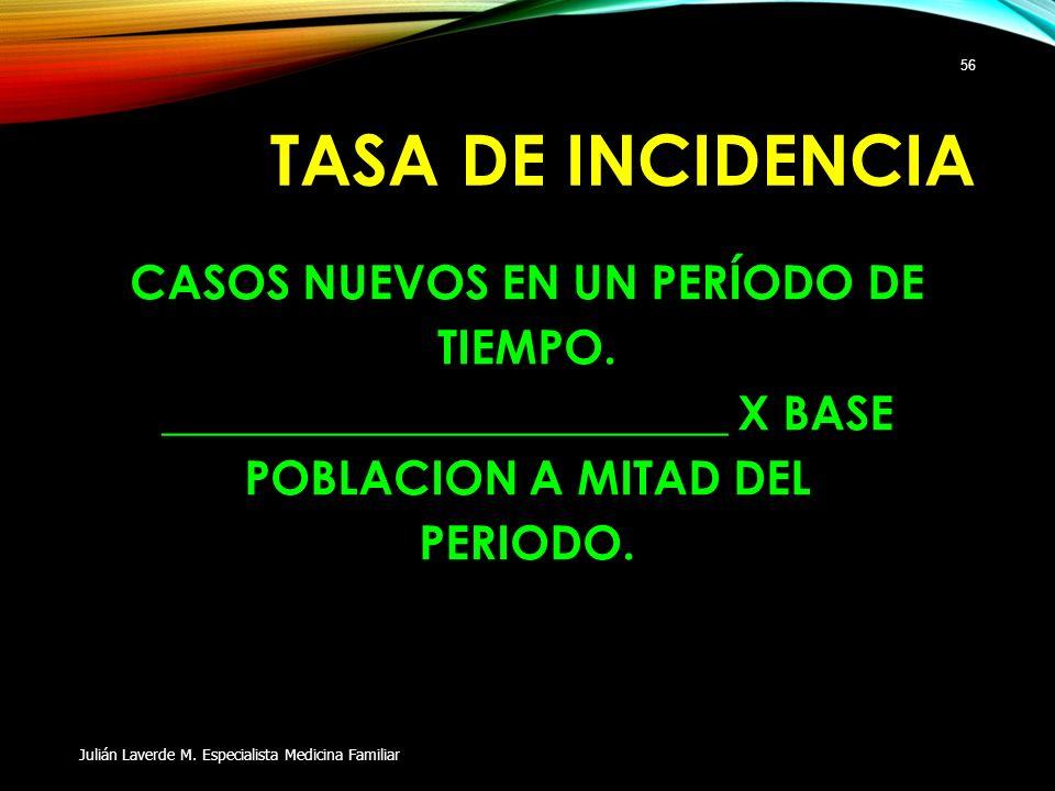 TASA DE INCIDENCIA CASOS NUEVOS EN UN PERÍODO DE TIEMPO. ________________________ X BASE POBLACION A MITAD DEL PERIODO. Julián Laverde M. Especialista