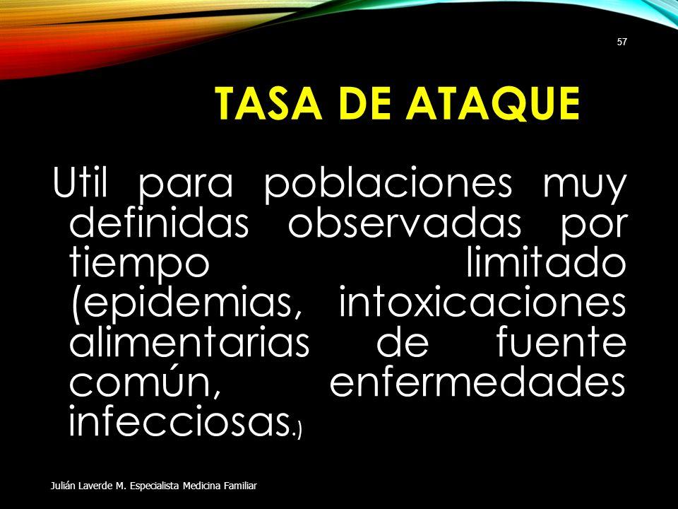 TASA DE ATAQUE Util para poblaciones muy definidas observadas por tiempo limitado (epidemias, intoxicaciones alimentarias de fuente común, enfermedade